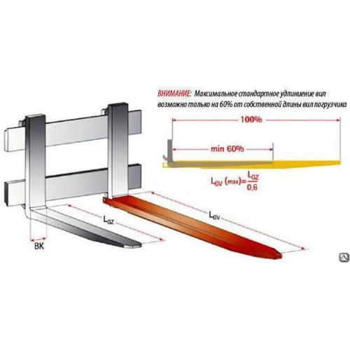 Удлинители вил 2 класс (до 2,5 т.)  L=2200-2500 mm